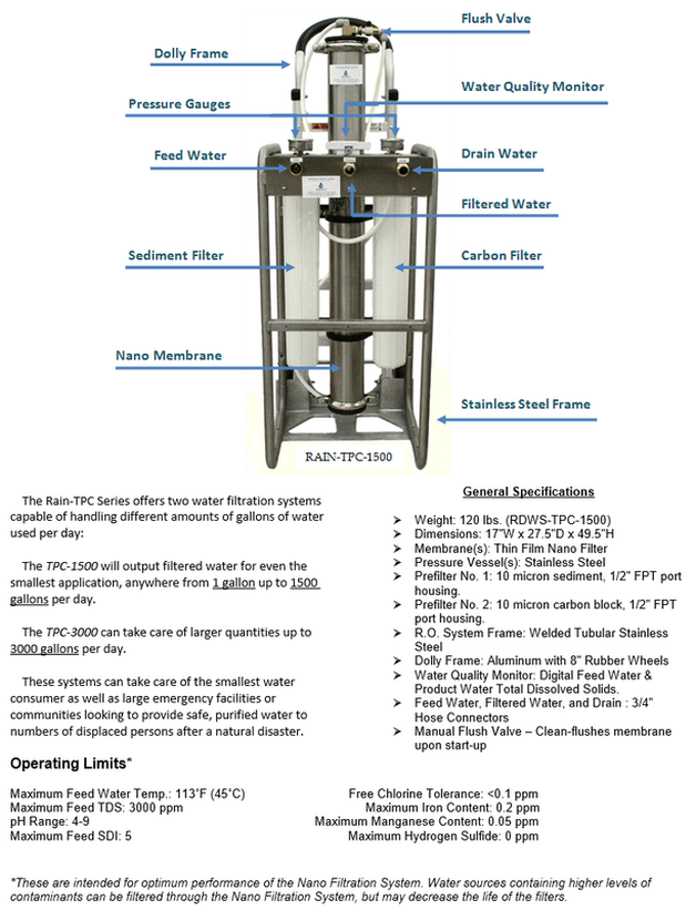 livestock and horse water filtration system diagram